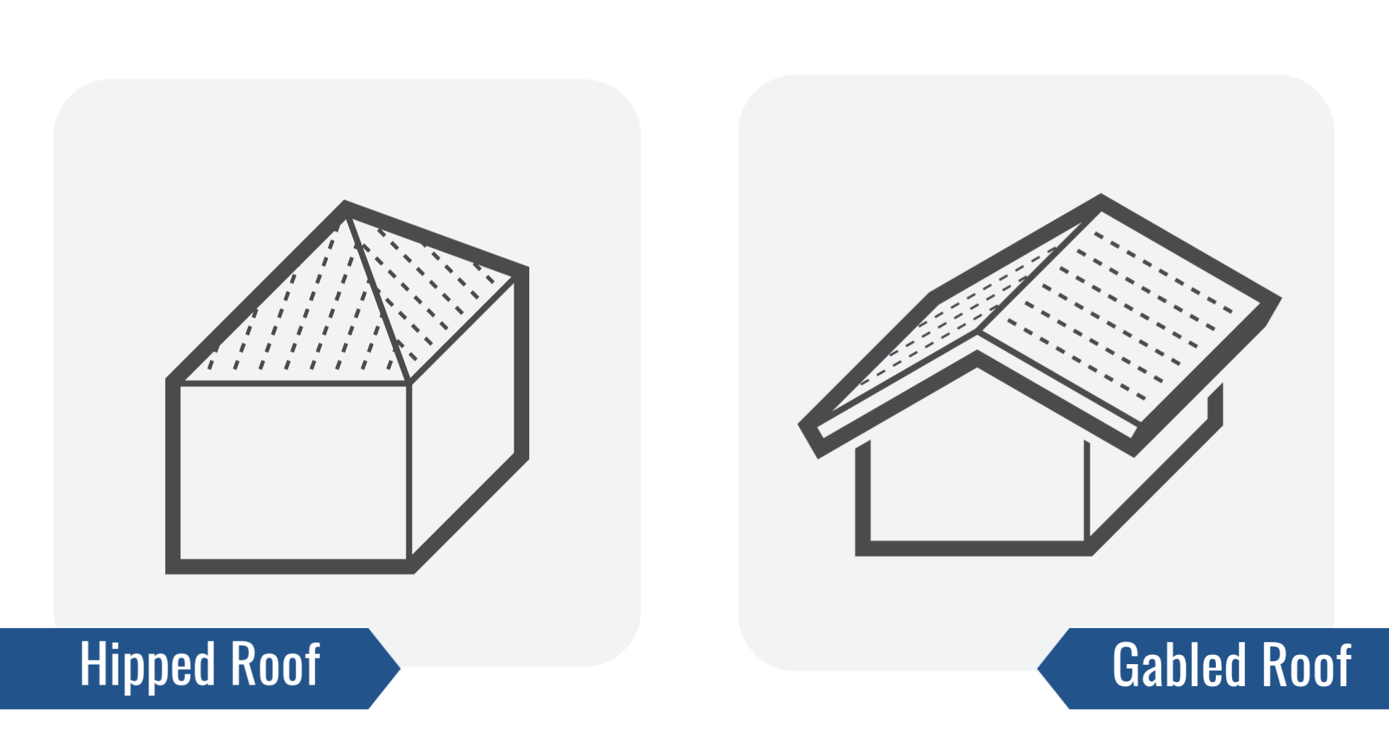 hipped vs. gabled roof comparison